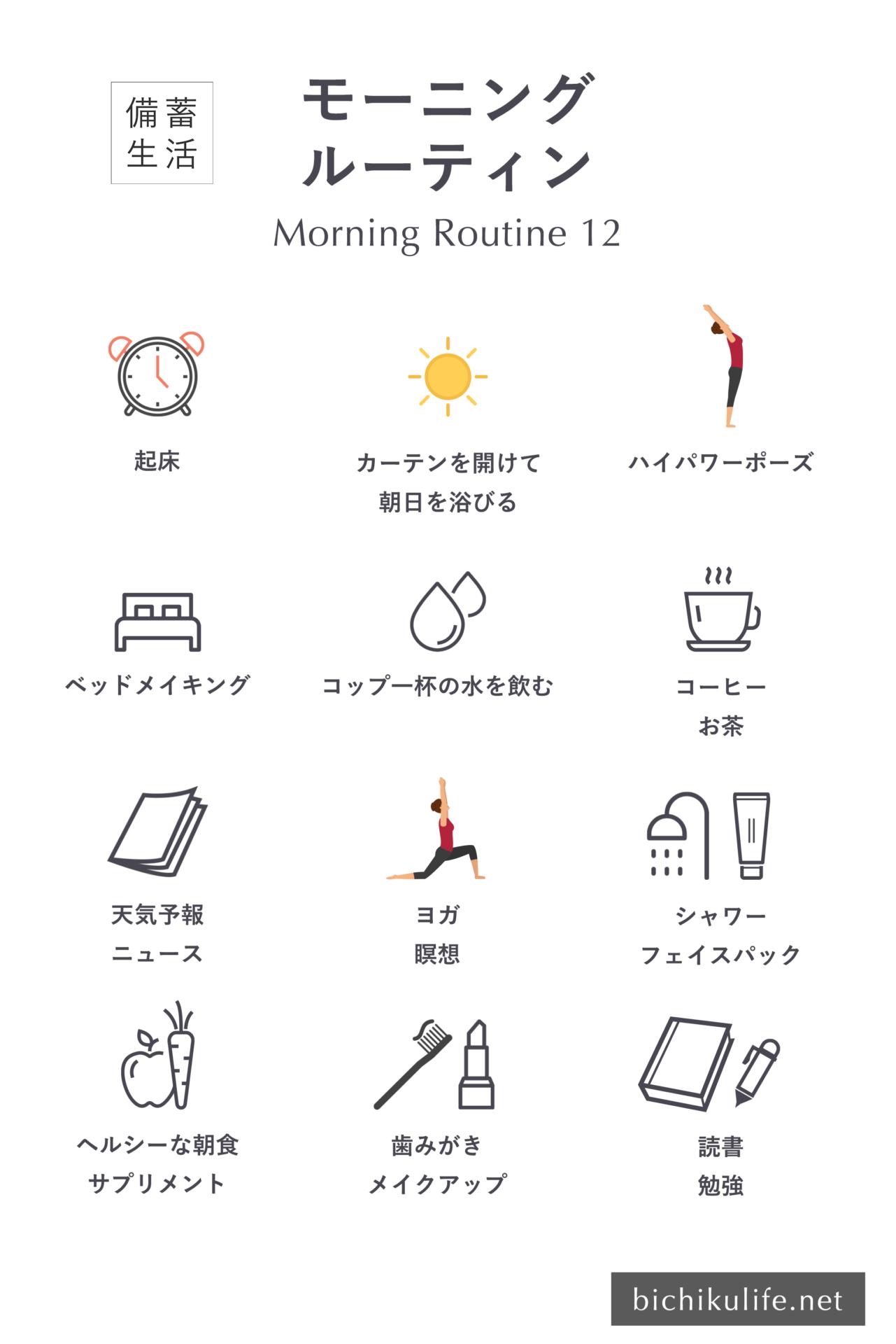 朝活 モーニングルーティン12|Morning Routine 12