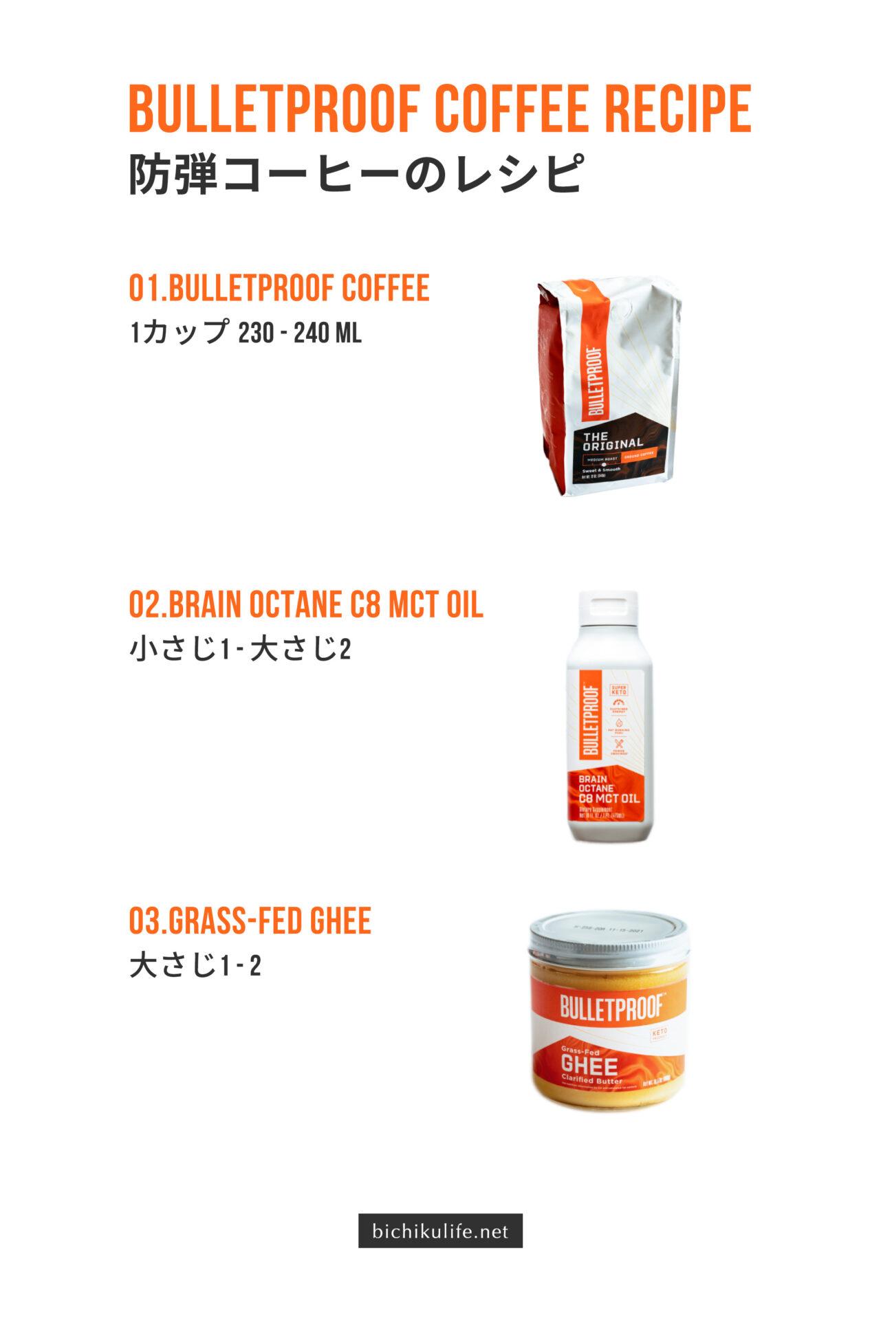 バレットプルーフ 完全無欠コーヒー(防弾コーヒー、バターコーヒー)のレシピ